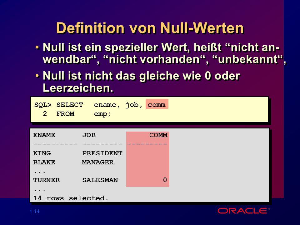 1-14 Definition von Null-Werten Null ist ein spezieller Wert, heißt nicht an- wendbar , nicht vorhanden , unbekannt , Null ist nicht das gleiche wie 0 oder Leerzeichen.