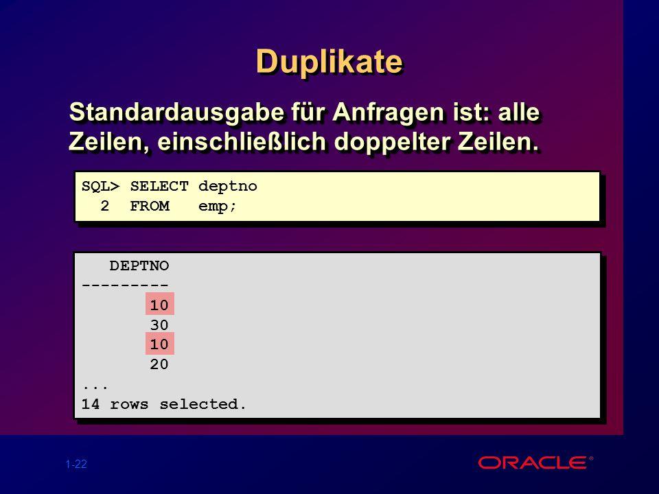 1-22 Duplikate Standardausgabe für Anfragen ist: alle Zeilen, einschließlich doppelter Zeilen. SQL> SELECT deptno 2 FROM emp; SQL> SELECT deptno 2 FRO