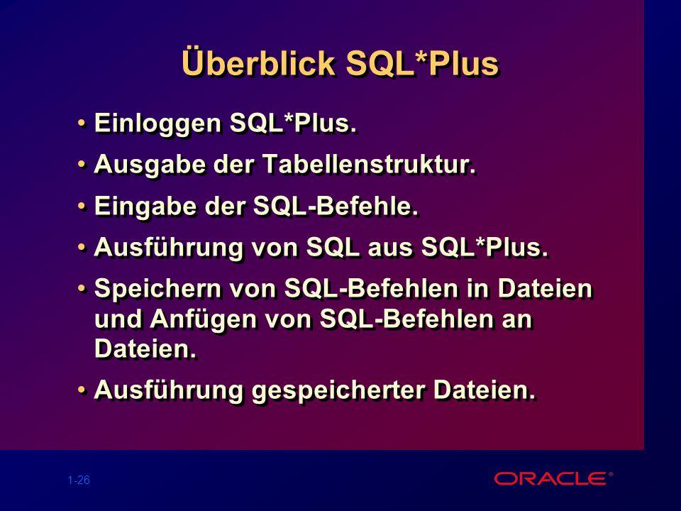 1-26 Einloggen SQL*Plus. Ausgabe der Tabellenstruktur. Eingabe der SQL-Befehle. Ausführung von SQL aus SQL*Plus. Speichern von SQL-Befehlen in Dateien