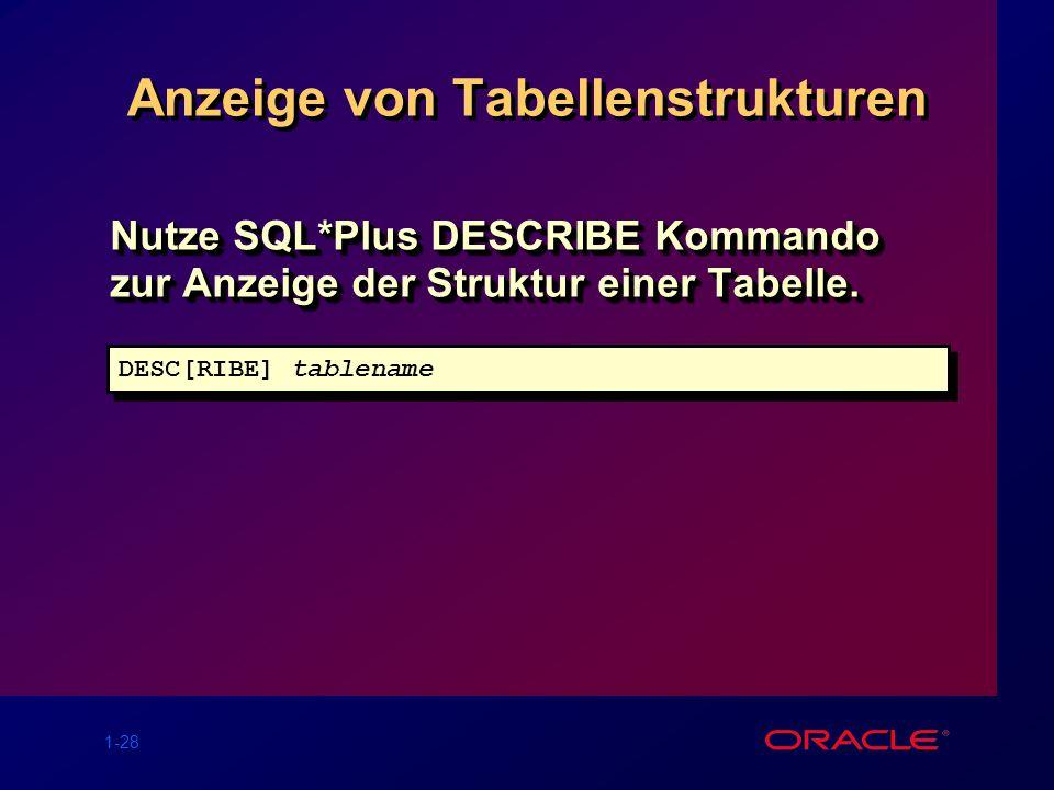 1-28 Anzeige von Tabellenstrukturen Nutze SQL*Plus DESCRIBE Kommando zur Anzeige der Struktur einer Tabelle. DESC[RIBE] tablename