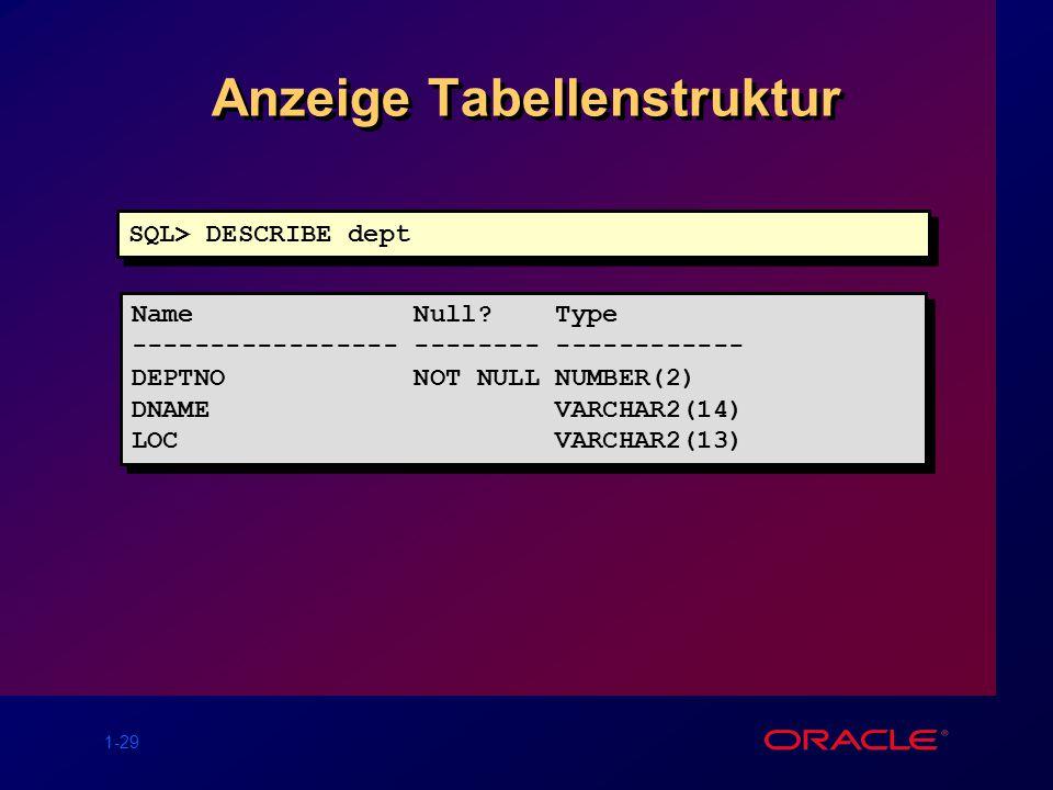 1-29 Anzeige Tabellenstruktur SQL> DESCRIBE dept Name Null? Type ----------------- -------- ------------ DEPTNO NOT NULL NUMBER(2) DNAME VARCHAR2(14)