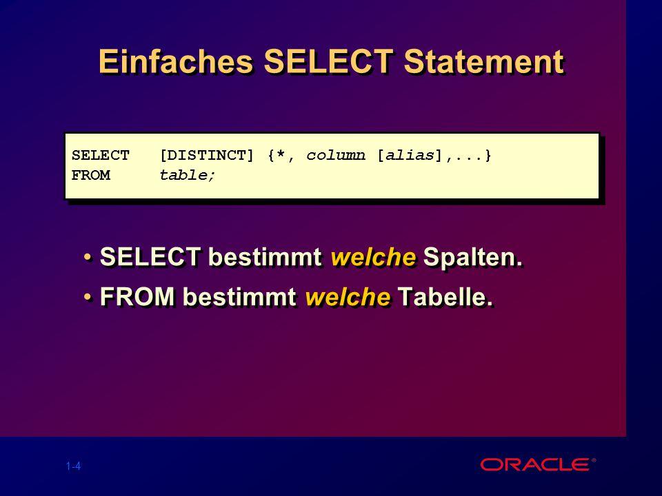 1-25 SQL Statements Versus SQL*Plus Commands SQLstatements SQL SpracheSprache ANSI StandardANSI Standard Keine Abkürzung von SchlüsselwortenKeine Abkürzung von Schlüsselworten Befehle manipulieren Daten und Tabellen- definition in der DBBefehle manipulieren Daten und Tabellen- definition in der DBSQL*Plus UmgebungUmgebung Oracle-proprietärOracle-proprietär Abkürzung von SchlüsselwörternAbkürzung von Schlüsselwörtern Kommandos verändern keine Werte in der DBKommandos verändern keine Werte in der DB SQLbufferSQL*PluscommandsSQL*Plusbuffer