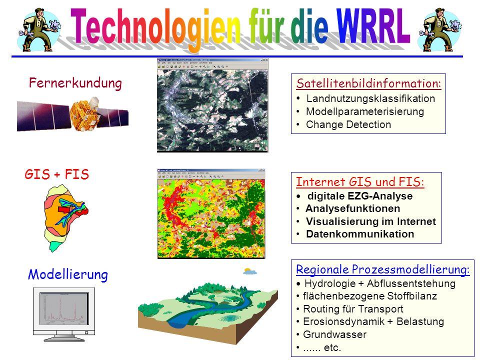 Modellierung Regionale Prozessmodellierung: Hydrologie + Abflussentstehung flächenbezogene Stoffbilanz Routing für Transport Erosionsdynamik + Belastu