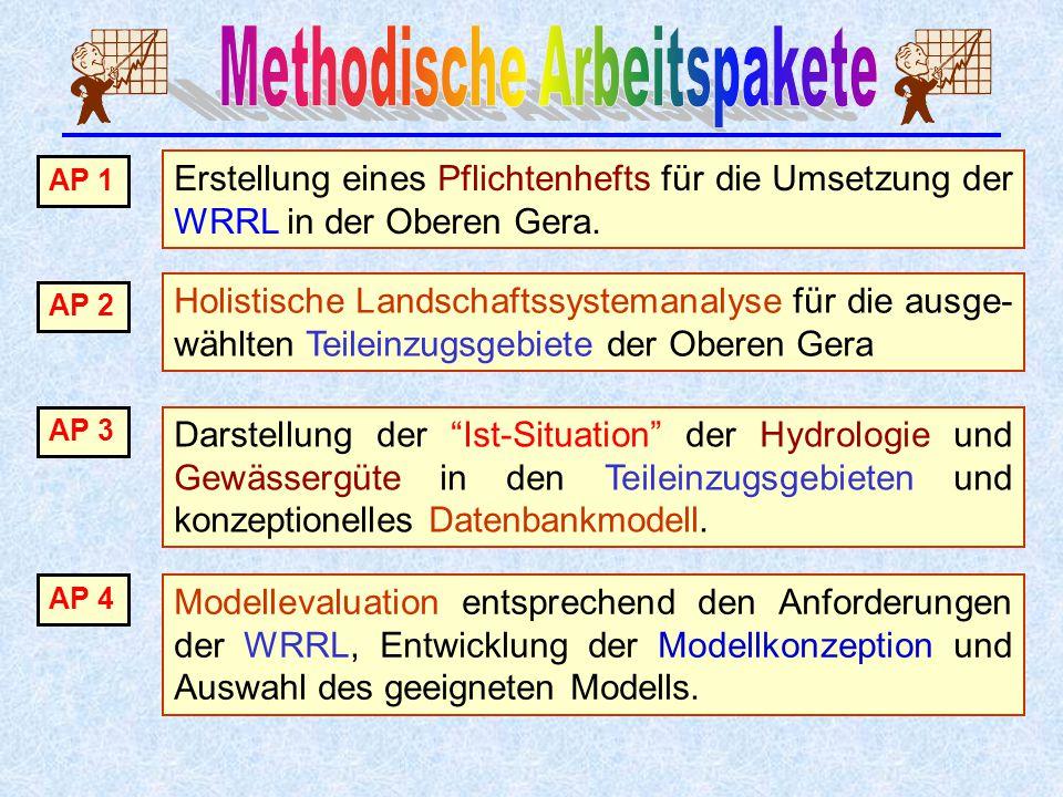 Holistische Landschaftssystemanalyse für die ausge- wählten Teileinzugsgebiete der Oberen Gera AP 2 Erstellung eines Pflichtenhefts für die Umsetzung