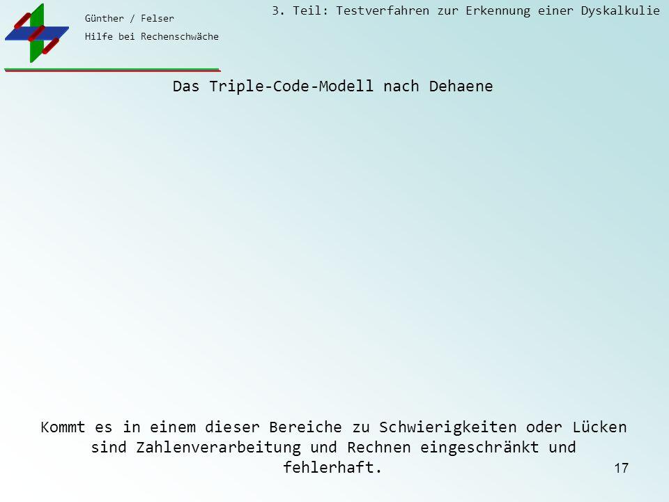 Günther / Felser Hilfe bei Rechenschwäche 3. Teil: Testverfahren zur Erkennung einer Dyskalkulie 17 Das Triple-Code-Modell nach Dehaene Kommt es in ei
