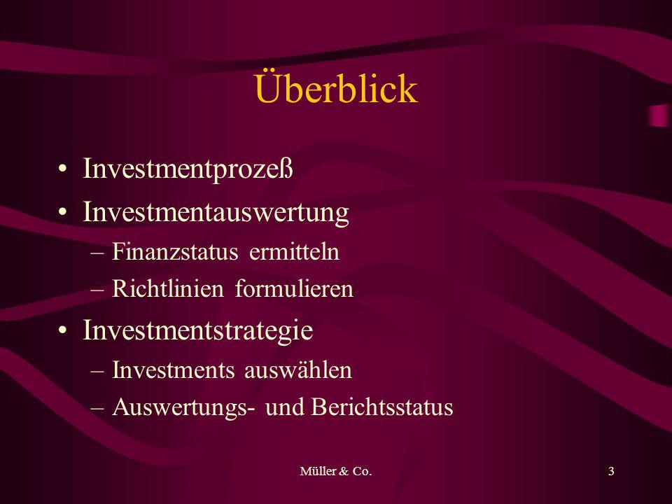 Müller & Co.3 Überblick Investmentprozeß Investmentauswertung –Finanzstatus ermitteln –Richtlinien formulieren Investmentstrategie –Investments auswählen –Auswertungs- und Berichtsstatus