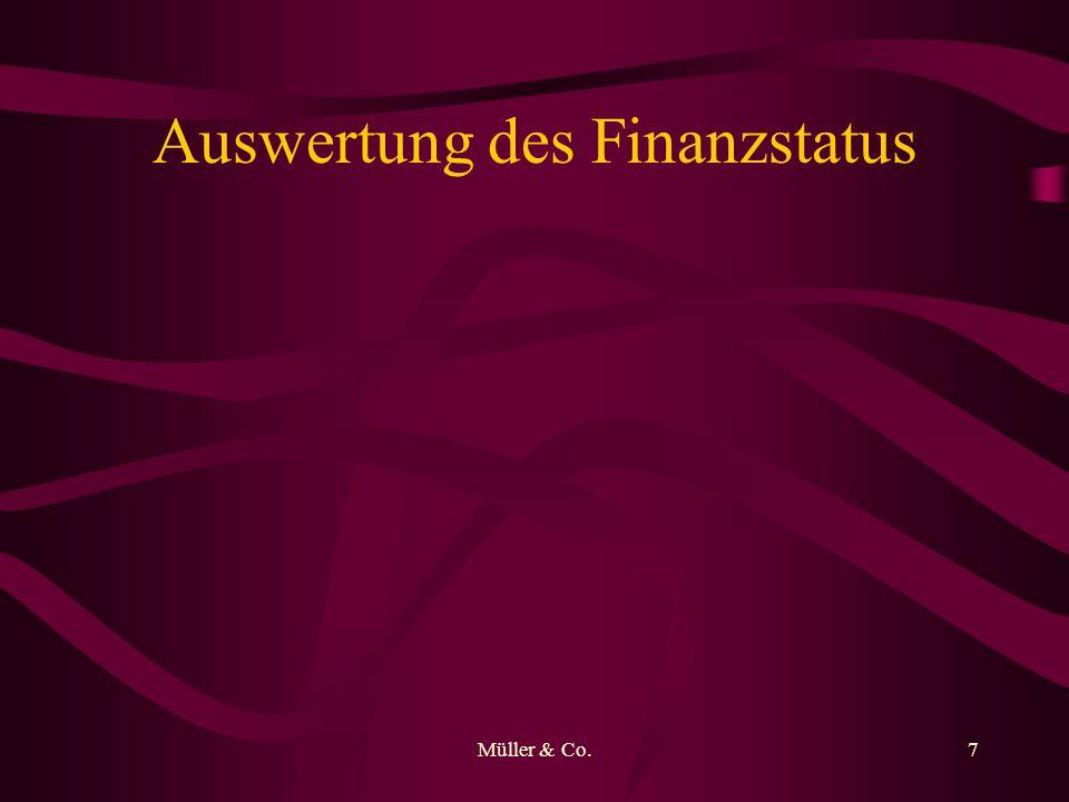 Müller & Co.8 Richtlinien formulieren