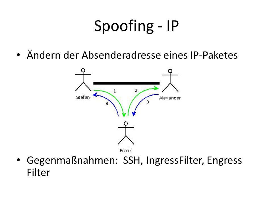 Spoofing - IP Ändern der Absenderadresse eines IP-Paketes Gegenmaßnahmen: SSH, IngressFilter, Engress Filter
