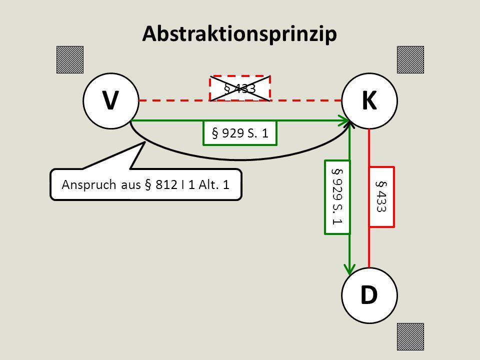 Abstraktionsprinzip VK D § 433 § 929 S. 1 Anspruch aus § 812 I 1 Alt. 1