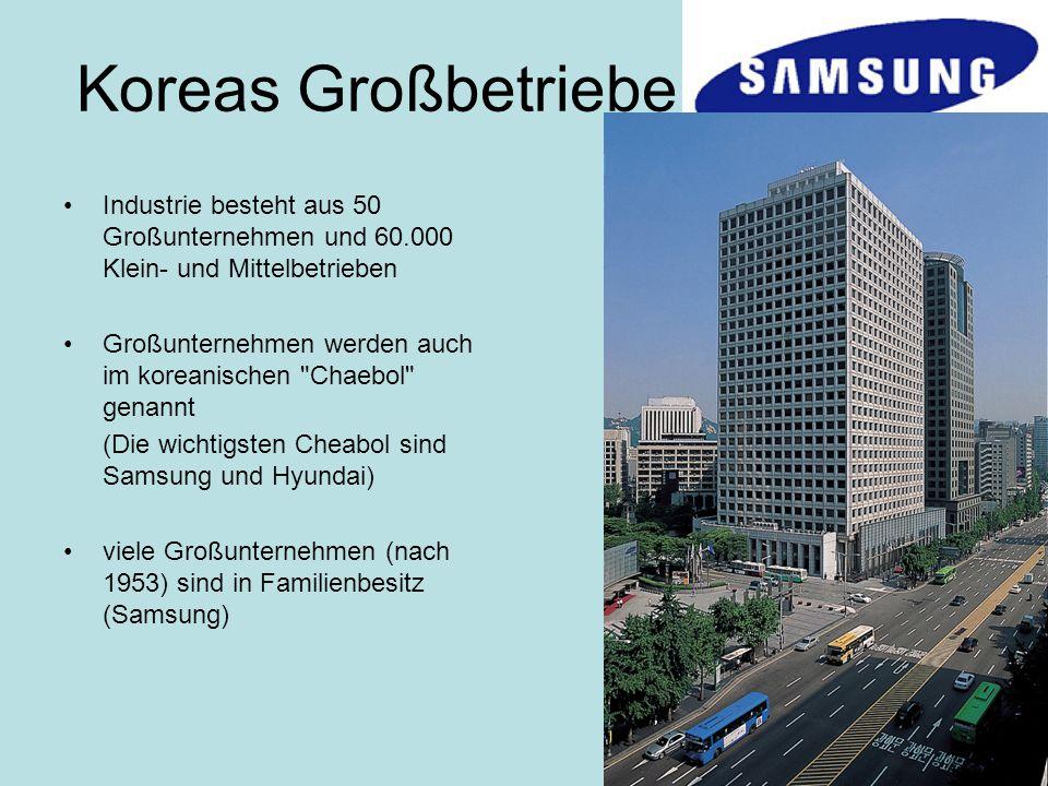 Koreas Großbetriebe Industrie besteht aus 50 Großunternehmen und 60.000 Klein- und Mittelbetrieben Großunternehmen werden auch im koreanischen Chaebol genannt (Die wichtigsten Cheabol sind Samsung und Hyundai) viele Großunternehmen (nach 1953) sind in Familienbesitz (Samsung)