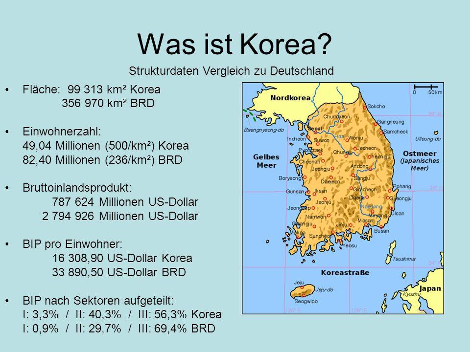 Was ist Korea.
