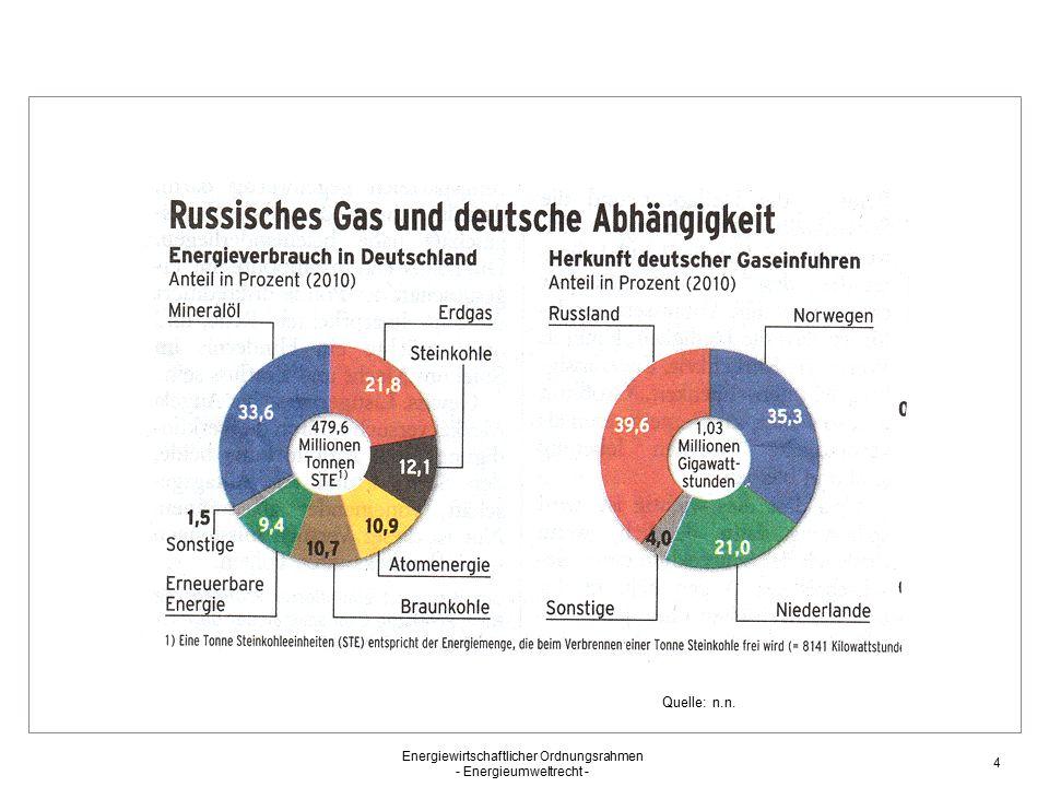 Energiewirtschaftlicher Ordnungsrahmen - Energieumweltrecht - 25 Energieumweltrecht - Allgemeines - Begriff Funktion/ Ziel Wesentliche Rechtsbereiche (deutsches Recht/ Überblick)