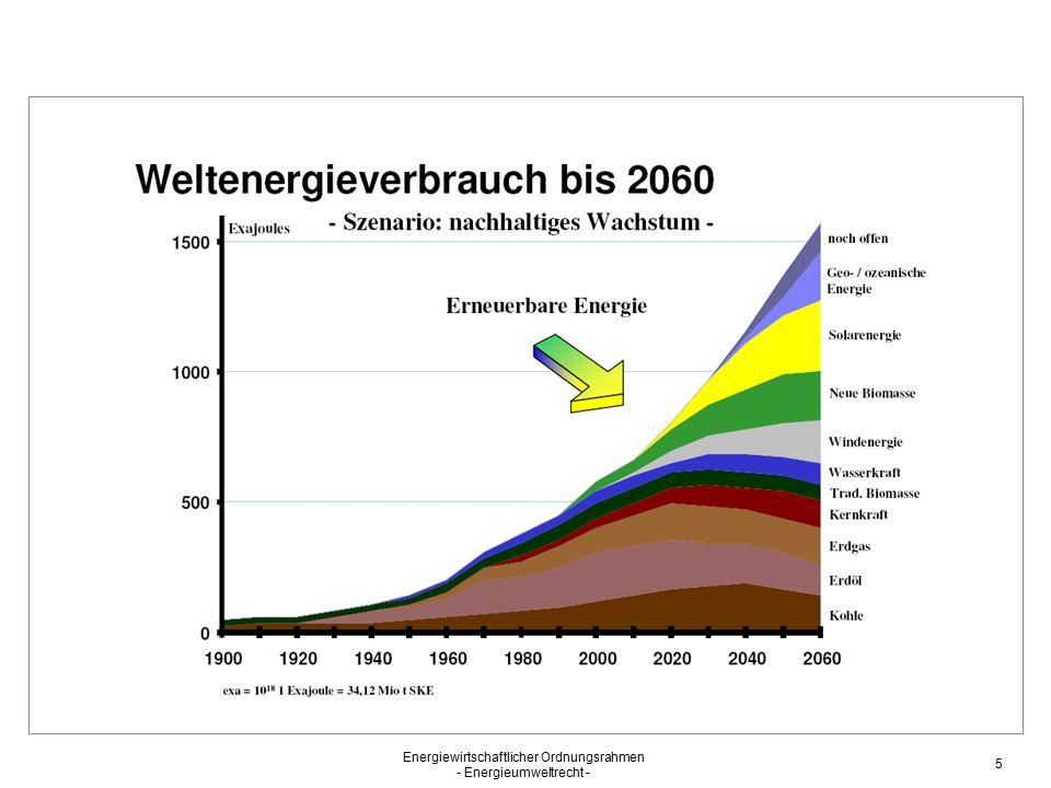Energiewirtschaftlicher Ordnungsrahmen - Energieumweltrecht - 26 Energieumweltrecht - Allgemeines - Begriff Keine gesetzlich festgelegte Definition Oberbegriff für eine Vielzahl von Vorschriften des europäischen und des deutschen Rechts, die darauf abzielen, Energieversorgung (insb.