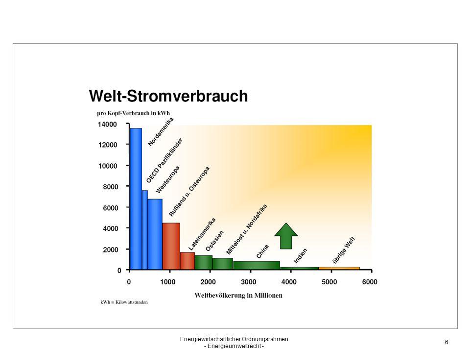 Energiewirtschaftlicher Ordnungsrahmen - Energieumweltrecht - 7 Quelle: FAZ, 1.04.2011