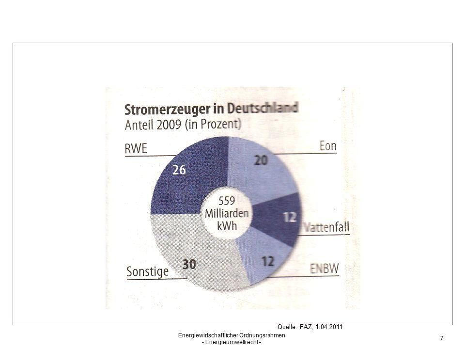 Energiewirtschaftlicher Ordnungsrahmen - Energieumweltrecht - 8 Quelle: FAZ, 1.04.2011