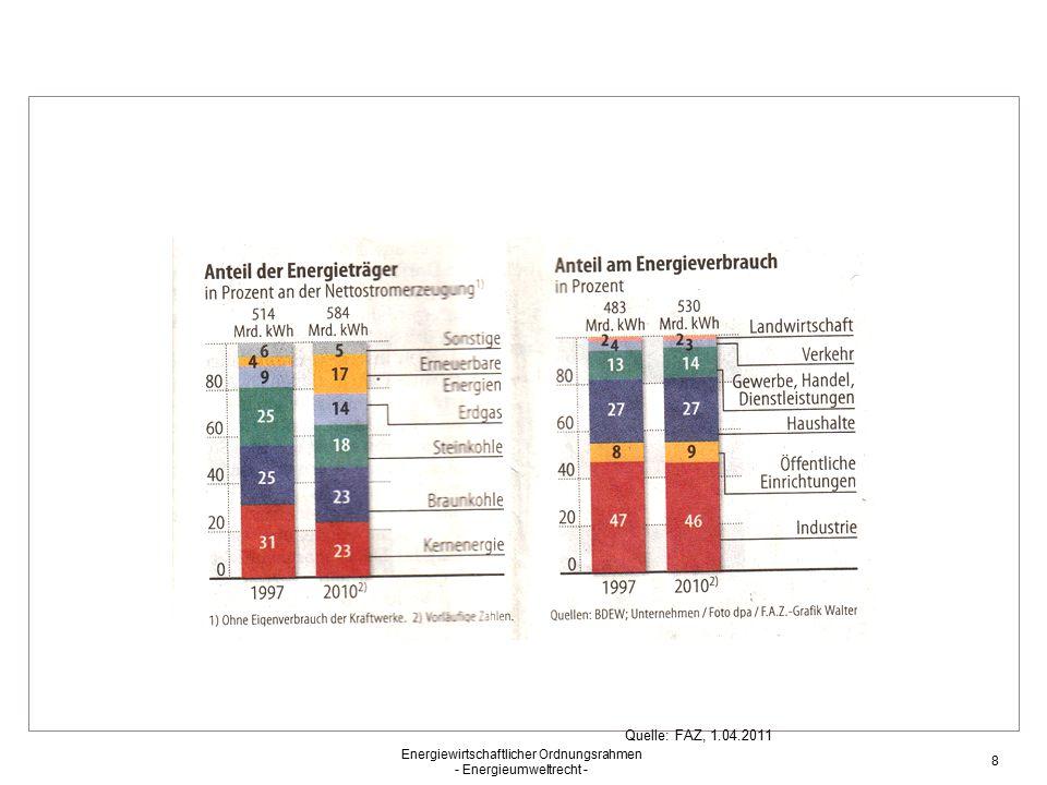 Energiewirtschaftlicher Ordnungsrahmen - Energieumweltrecht - 19 Umweltrecht Struktur des deutschen Umweltrechts (Forts.) Umweltrecht im weiteren Sinne (Forts.) Umweltprivatrecht umfasst insb.