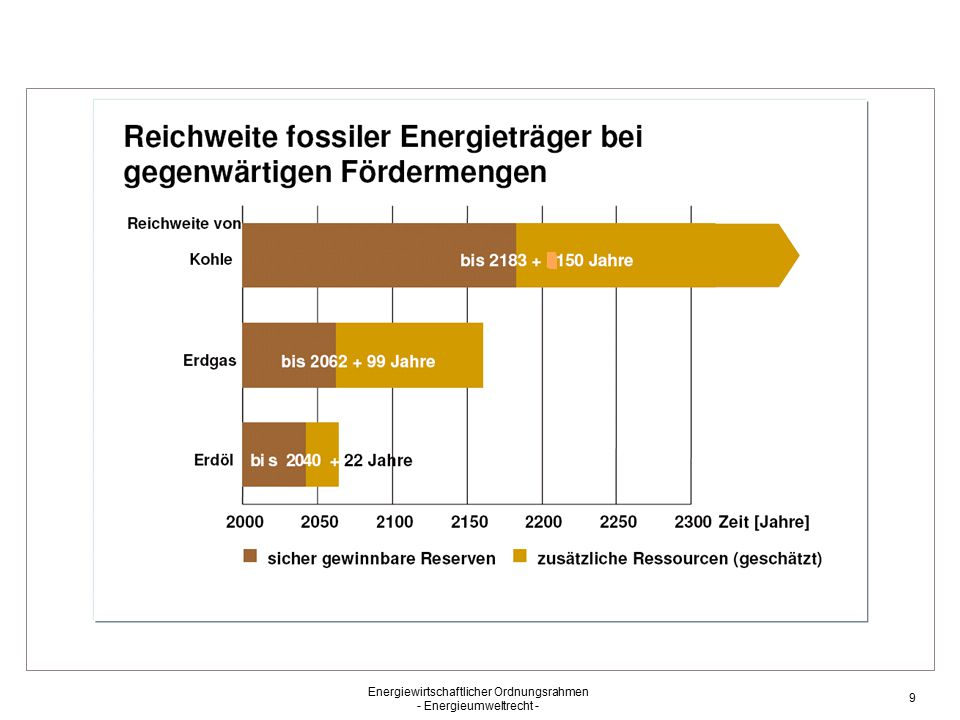Energiewirtschaftlicher Ordnungsrahmen - Energieumweltrecht - 30 Energieumweltrecht - Allgemeines - Wesentliche Rechtsbereiche (deutsches Recht/ Überblick) Energieeffizienz Kraft-Wärme-Kopplungsgesetz (KWKG) Energieeinsparungsgesetz/ EnergieeinsparungsVO Energie- Verbrauchskennzeichnungsgeset z Förderprogramme zur Umsetzung der EU-Energieeffizienzrichtlinie