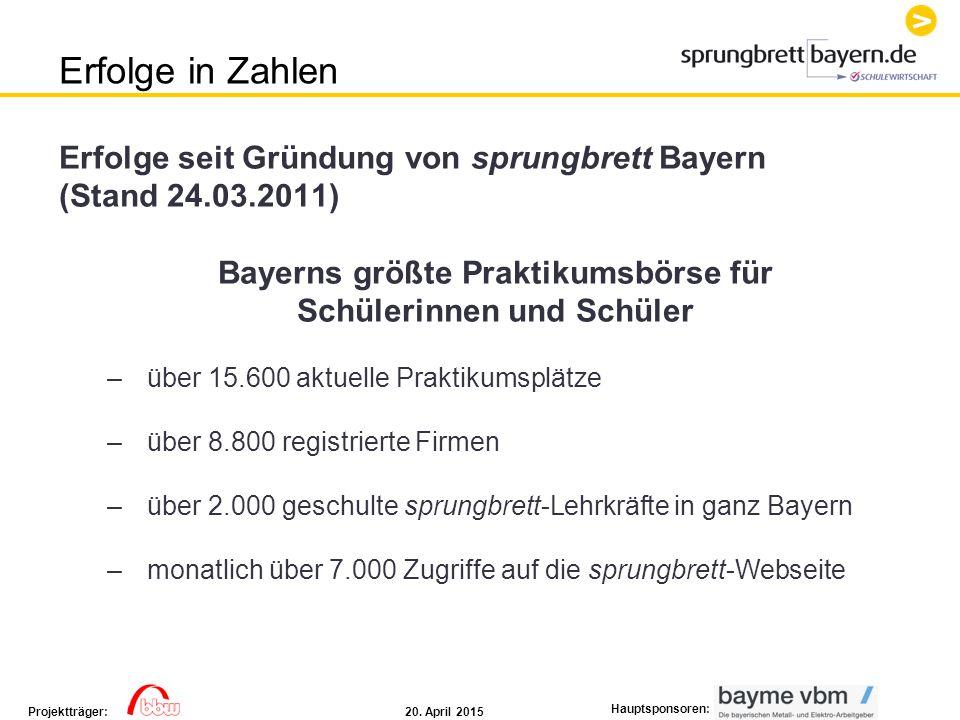 20. April 2015Projektträger: Hauptsponsoren: Erfolge seit Gründung von sprungbrett Bayern (Stand 24.03.2011) Bayerns größte Praktikumsbörse für Schüle