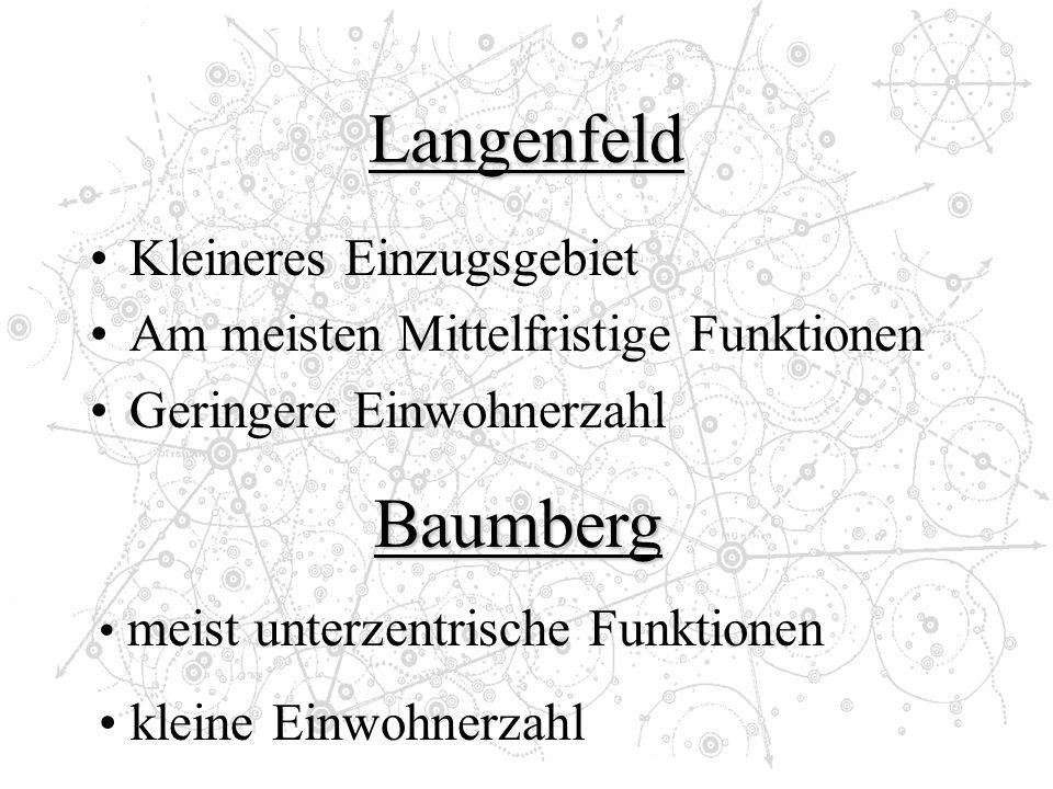 Langenfeld Kleineres Einzugsgebiet Am meisten Mittelfristige Funktionen Geringere Einwohnerzahl Baumberg meist unterzentrische Funktionen kleine Einwo