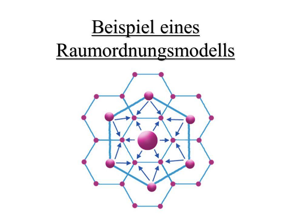 Beispiel eines Raumordnungsmodells