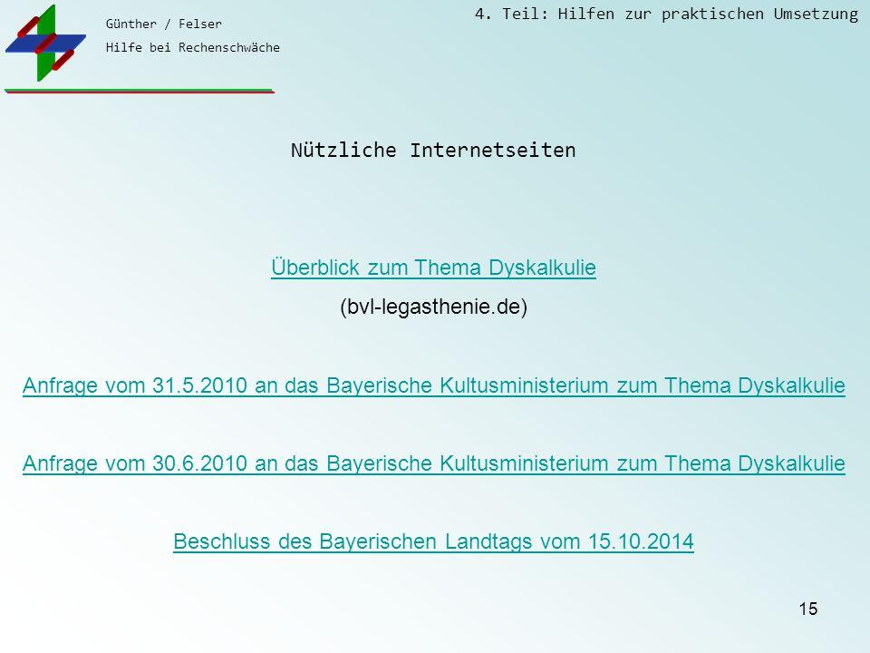 Günther / Felser Hilfe bei Rechenschwäche 4. Teil: Hilfen zur praktischen Umsetzung 15 Nützliche Internetseiten Überblick zum Thema Dyskalkulie (bvl-l