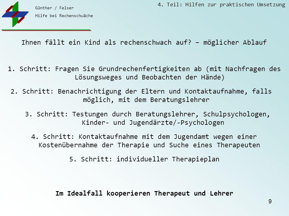 Günther / Felser Hilfe bei Rechenschwäche 4. Teil: Hilfen zur praktischen Umsetzung 9 Ihnen fällt ein Kind als rechenschwach auf? – möglicher Ablauf 1