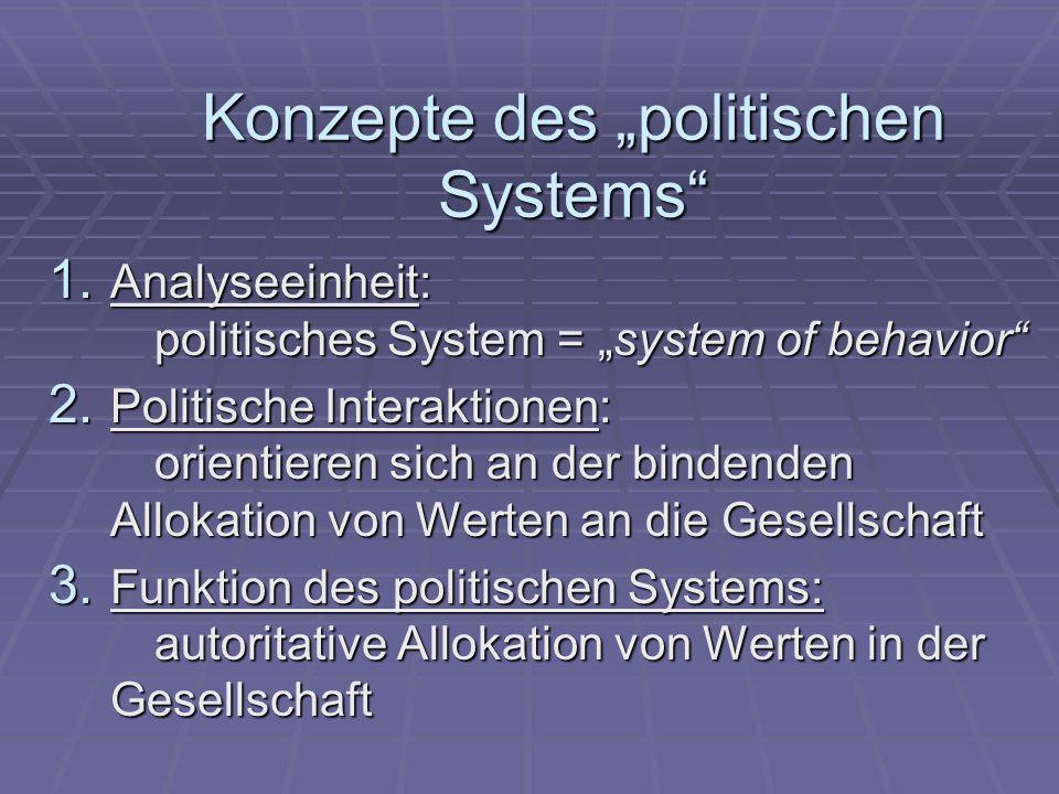 """Konzepte des """"politischen Systems 1.Analyseeinheit: politisches System = """"system of behavior 2."""
