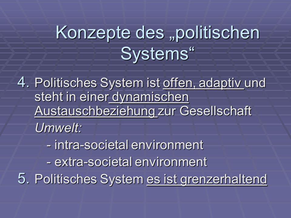"""Konzepte des """"politischen Systems 4."""