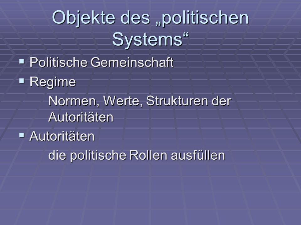 """Objekte des """"politischen Systems  Politische Gemeinschaft  Regime Normen, Werte, Strukturen der Autoritäten  Autoritäten die politische Rollen ausfüllen"""