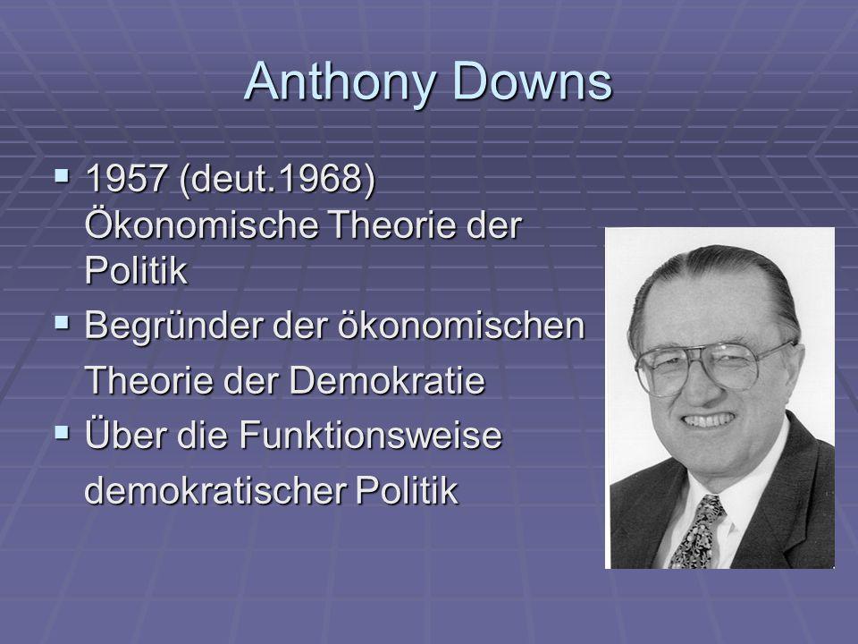 Anthony Downs  1957 (deut.1968) Ökonomische Theorie der Politik  Begründer der ökonomischen Theorie der Demokratie  Über die Funktionsweise demokratischer Politik