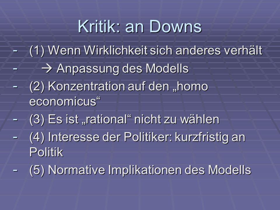 """Kritik: an Downs - (1) Wenn Wirklichkeit sich anderes verhält -  Anpassung des Modells - (2) Konzentration auf den """"homo economicus - (3) Es ist """"rational nicht zu wählen - (4) Interesse der Politiker: kurzfristig an Politik - (5) Normative Implikationen des Modells"""