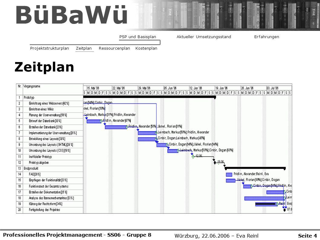 Würzburg, 22.06.2006 – Eva Reinl Professionelles Projektmanagement - SS06 - Gruppe 8 Seite 4 BüBaWü Professionelles Projektmanagement - SS06 - Gruppe
