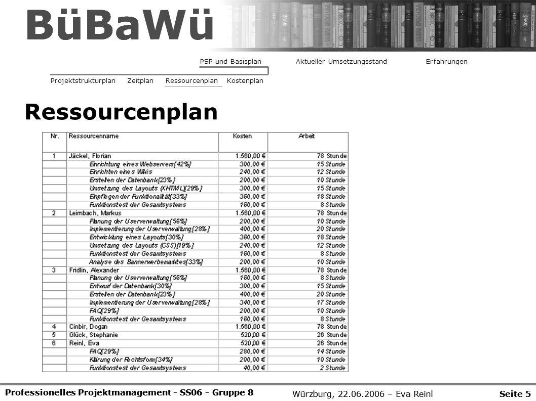 Professionelles Projektmanagement - SS06 - Gruppe 8 Seite 5 BüBaWü Professionelles Projektmanagement - SS06 - Gruppe 8 Seite 5 BüBaWü Professionelles