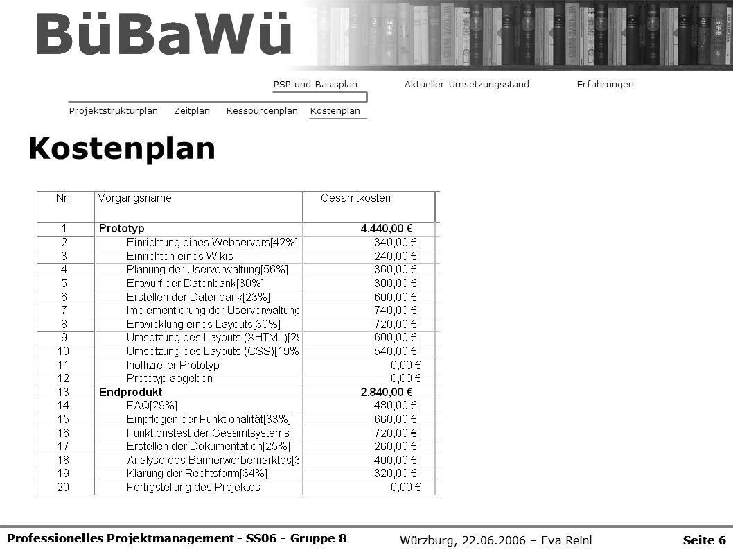 Professionelles Projektmanagement - SS06 - Gruppe 8 Kostenplan Seite 6 BüBaWü Professionelles Projektmanagement - SS06 - Gruppe 8 Seite 6 BüBaWü Profe