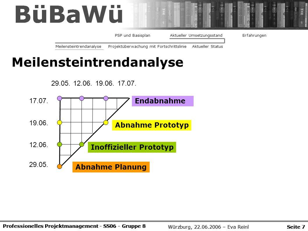 Professionelles Projektmanagement - SS06 - Gruppe 8 Seite 7 BüBaWü Professionelles Projektmanagement - SS06 - Gruppe 8 Meilensteintrendanalyse Seite 7