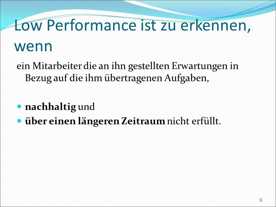 Low Performance ist zu erkennen, wenn ein Mitarbeiter die an ihn gestellten Erwartungen in Bezug auf die ihm übertragenen Aufgaben, nachhaltig und über einen längeren Zeitraum nicht erfüllt.