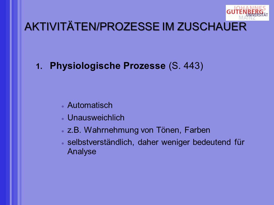 AKTIVITÄTEN/PROZESSE IM ZUSCHAUER 1.Physiologische Prozesse (S.