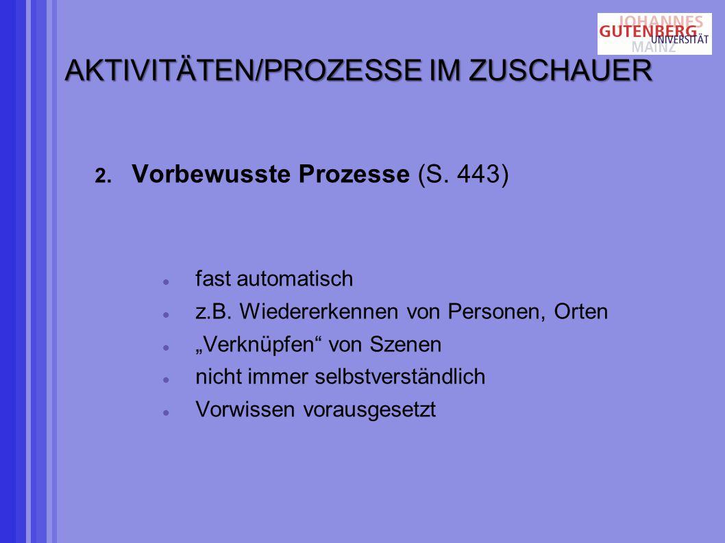 AKTIVITÄTEN/PROZESSE IM ZUSCHAUER 2.Vorbewusste Prozesse (S.