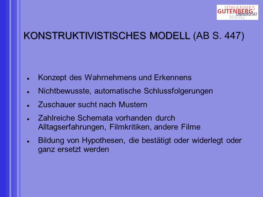 KONSTRUKTIVISTISCHES MODELL KONSTRUKTIVISTISCHES MODELL (AB S.
