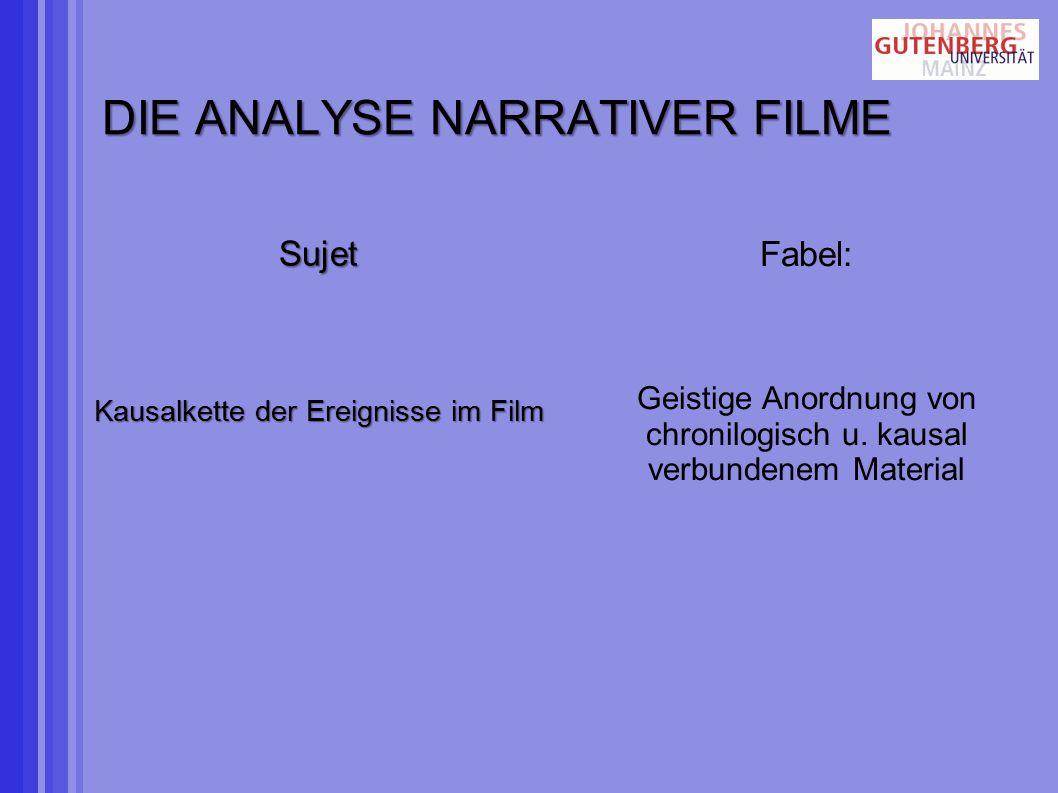 DIE ANALYSE NARRATIVER FILME Sujet Kausalkette der Ereignisse im Film Fabel: Geistige Anordnung von chronilogisch u.