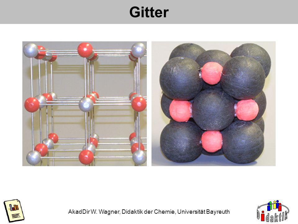 AkadDir W. Wagner, Didaktik der Chemie, Universität Bayreuth Gitter