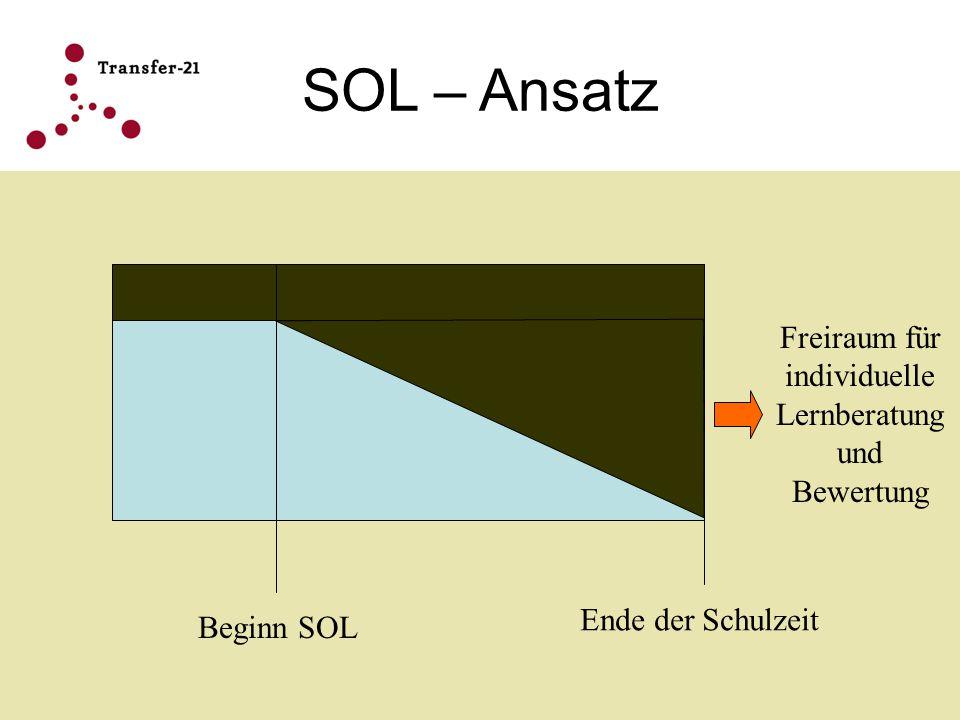 SOL – Ansatz Beginn SOL Freiraum für individuelle Lernberatung und Bewertung Ende der Schulzeit
