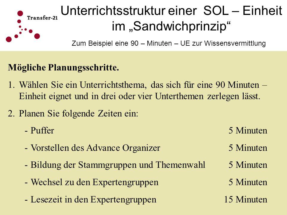 """Unterrichtsstruktur einer SOL – Einheit im """"Sandwichprinzip"""" Zum Beispiel eine 90 – Minuten – UE zur Wissensvermittlung Mögliche Planungsschritte. 1.W"""