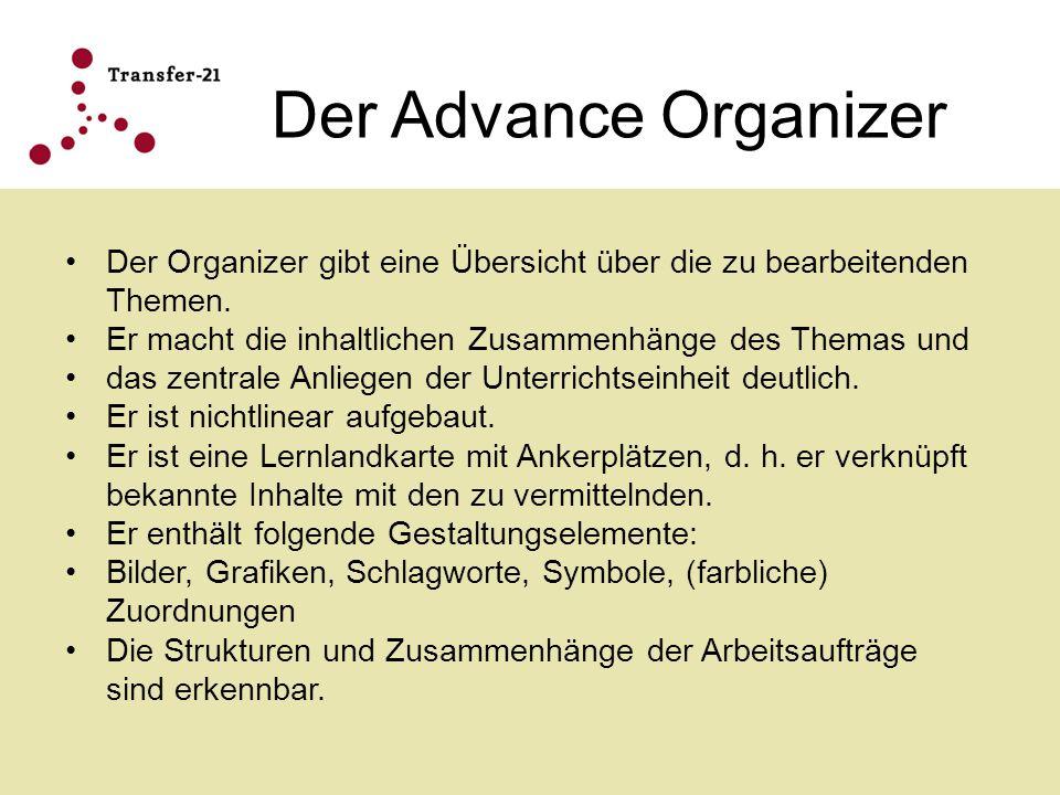 Der Advance Organizer Der Organizer gibt eine Übersicht über die zu bearbeitenden Themen. Er macht die inhaltlichen Zusammenhänge des Themas und das z