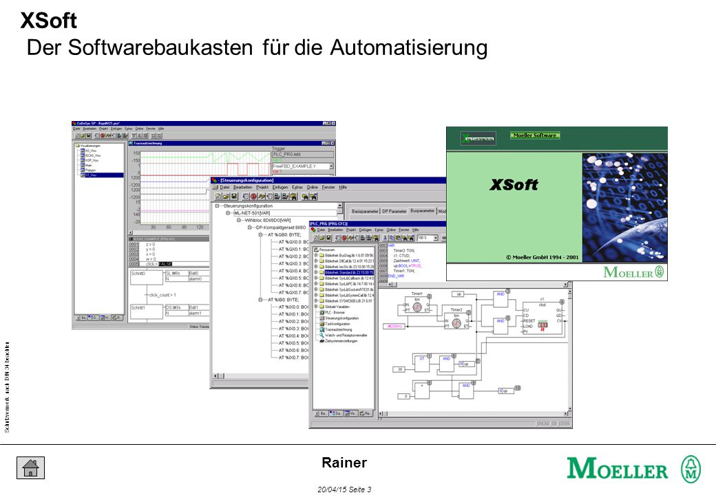 Schutzvermerk nach DIN 34 beachten 20/04/15 Seite 34 Rainer Applikationsstruktur und Variablengültigkeit