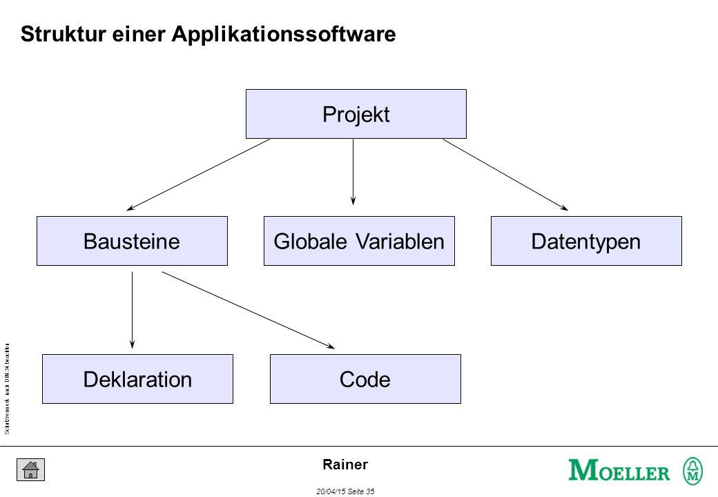 Schutzvermerk nach DIN 34 beachten 20/04/15 Seite 35 Rainer Projekt BausteineGlobale VariablenDatentypen DeklarationCode Struktur einer Applikationssoftware