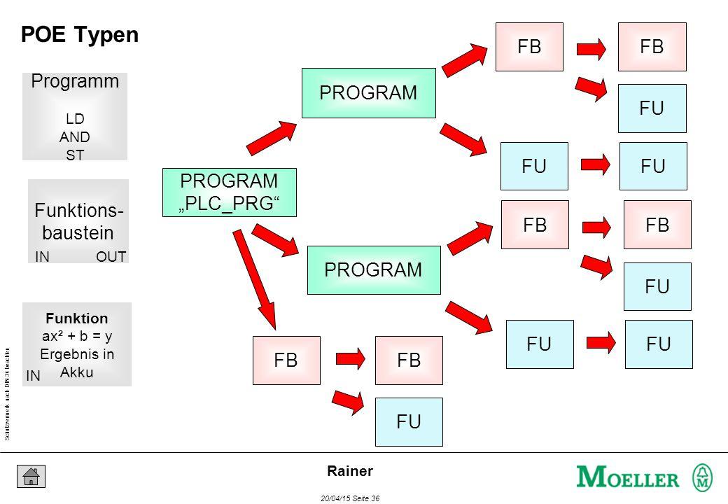 """Schutzvermerk nach DIN 34 beachten 20/04/15 Seite 36 Rainer PROGRAM """"PLC_PRG"""" FU FB FU FB Funktions- baustein Funktion ax² + b = y Ergebnis in Akku Pr"""