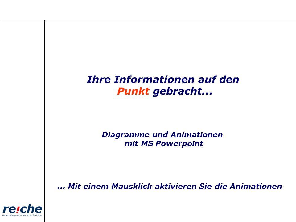 Diagramme und Animationen mit MS Powerpoint Ihre Informationen auf den Punkt gebracht...... Mit einem Mausklick aktivieren Sie die Animationen