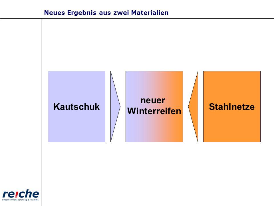 KautschukStahlnetze neuer Winterreifen Neues Ergebnis aus zwei Materialien