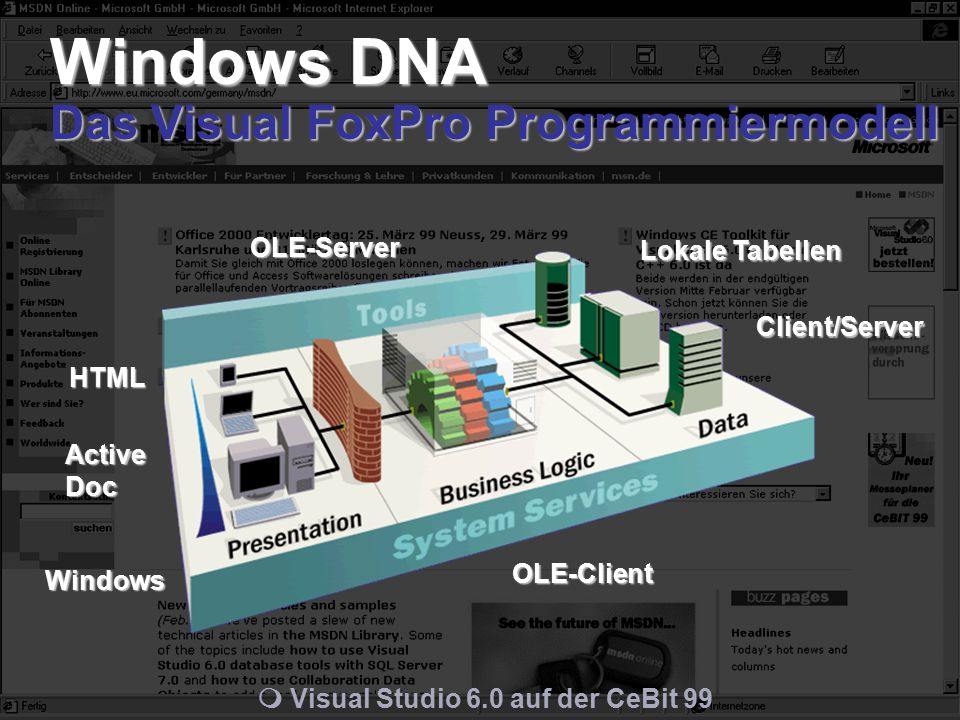m Visual Studio 6.0 auf der CeBit 99 Windows DNA Das Visual FoxPro Programmiermodell Client/Server Lokale Tabellen HTML Windows OLE-Server OLE-Client ActiveDoc